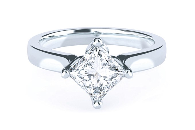How Much Should You Spend On An Engagement Ring
