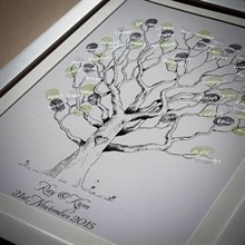 The Fingerprint Tree